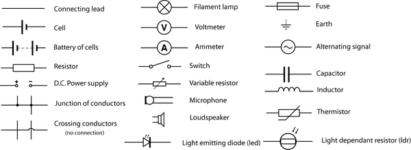 Circuit Diagram Names - Wiring Circuit •